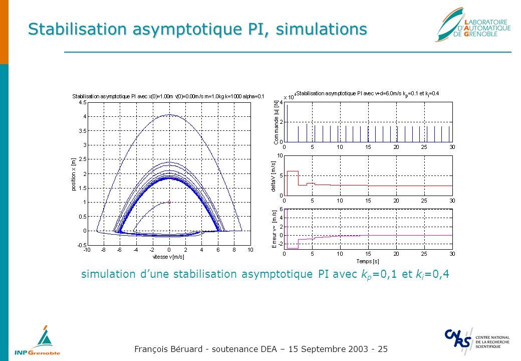 François Béruard - soutenance DEA – 15 Septembre 2003 - 25 Stabilisation asymptotique PI, simulations simulation dune stabilisation asymptotique PI av