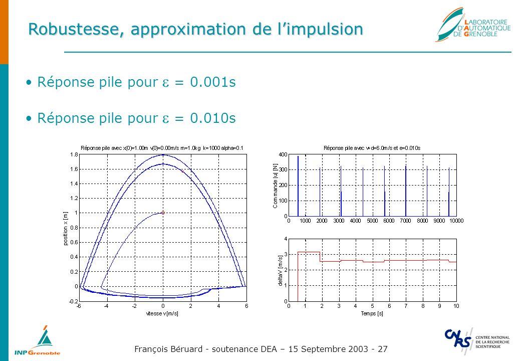 François Béruard - soutenance DEA – 15 Septembre 2003 - 27 Robustesse, approximation de limpulsion Réponse pile pour = 0.010s Réponse pile pour = 0.00