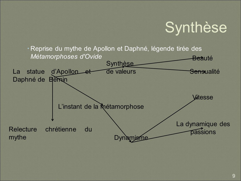 Synthèse Reprise du mythe de Apollon et Daphné, légende tirée des Métamorphoses d'Ovide 9 La statue dApollon et Daphné de Bernin Relecture chrétienne