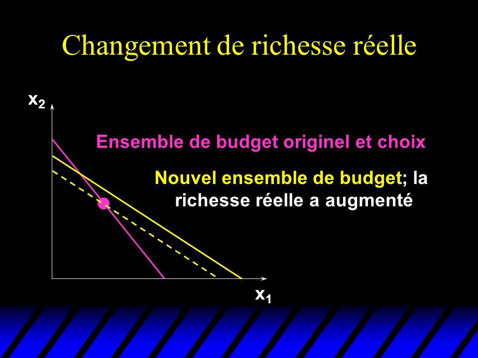Changement de richesse réelle x1x1 x2x2 Ensemble de budget originel et choix Nouvel ensemble de budget; la richesse réelle a augmenté
