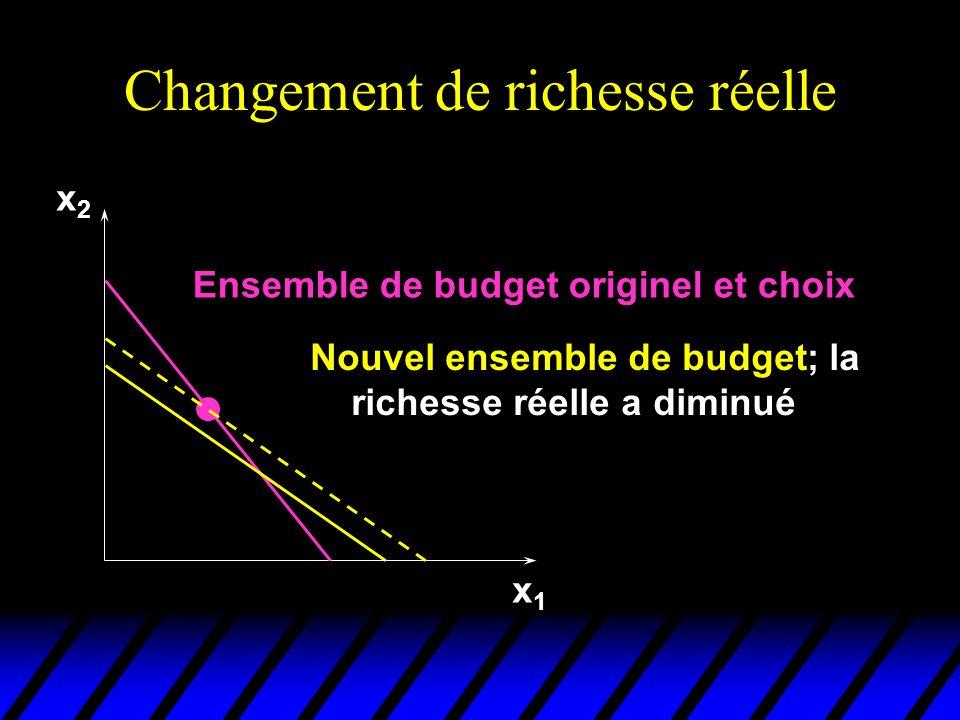 Changement de richesse réelle x1x1 x2x2 Ensemble de budget originel et choix Nouvel ensemble de budget; la richesse réelle a diminué