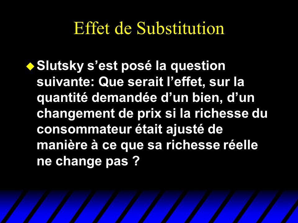 Effet de Substitution u Slutsky sest posé la question suivante: Que serait leffet, sur la quantité demandée dun bien, dun changement de prix si la richesse du consommateur était ajusté de manière à ce que sa richesse réelle ne change pas ?