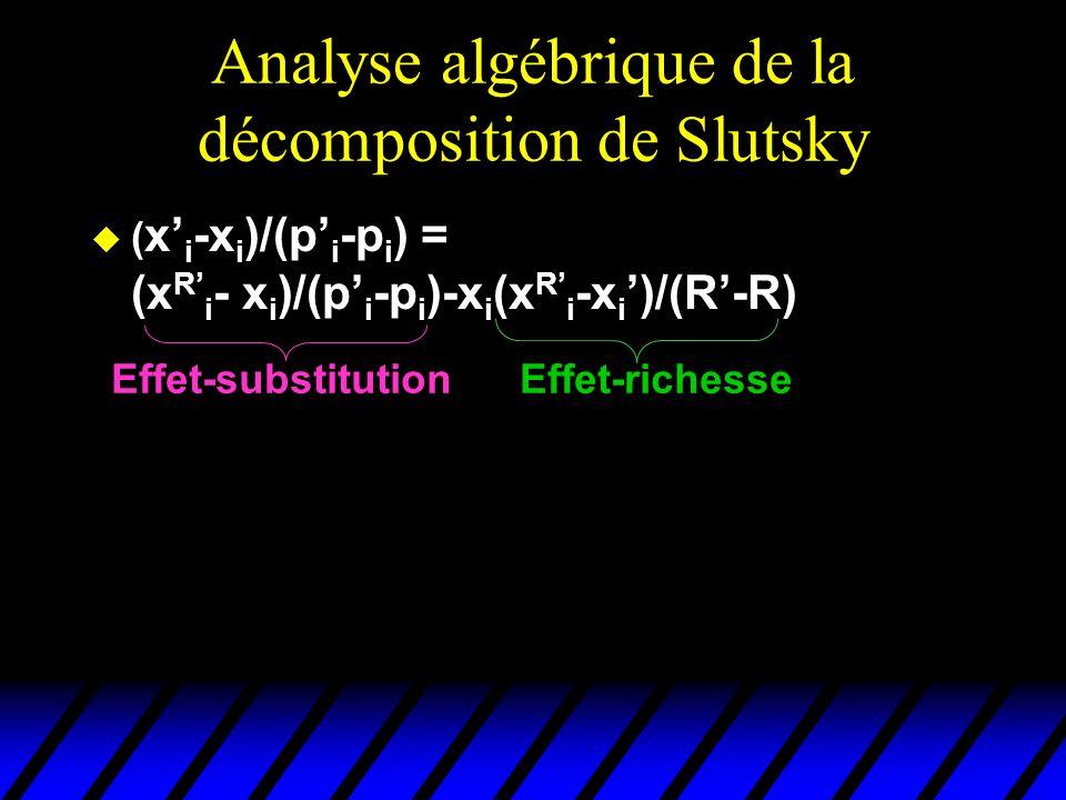 Analyse algébrique de la décomposition de Slutsky u ( x i -x i )/(p i -p i ) = (x R i - x i )/(p i -p i )-x i (x R i -x i )/(R-R) Effet-substitutionEffet-richesse
