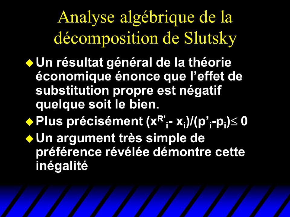 Analyse algébrique de la décomposition de Slutsky u Un résultat général de la théorie économique énonce que leffet de substitution propre est négatif quelque soit le bien.