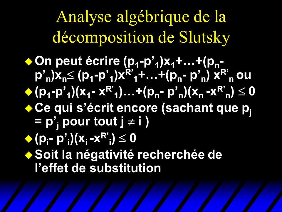 Analyse algébrique de la décomposition de Slutsky u On peut écrire (p 1 -p 1 )x 1 +…+(p n - p n )x n (p 1 -p 1 )x R 1 +…+(p n - p n ) x R n ou u (p 1 -p 1 )(x 1 - x R 1 )…+(p n - p n )(x n -x R n ) 0 u Ce qui sécrit encore (sachant que p j = p j pour tout j i ) u (p i - p i )(x i -x R i ) 0 u Soit la négativité recherchée de leffet de substitution