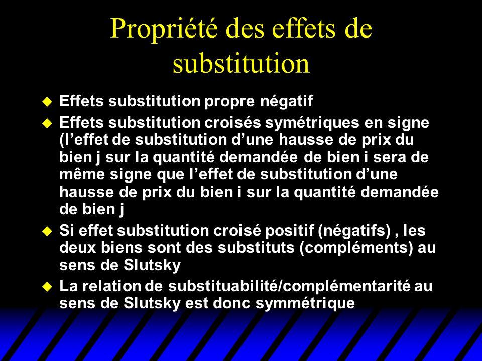 Propriété des effets de substitution u Effets substitution propre négatif u Effets substitution croisés symétriques en signe (leffet de substitution dune hausse de prix du bien j sur la quantité demandée de bien i sera de même signe que leffet de substitution dune hausse de prix du bien i sur la quantité demandée de bien j u Si effet substitution croisé positif (négatifs), les deux biens sont des substituts (compléments) au sens de Slutsky u La relation de substituabilité/complémentarité au sens de Slutsky est donc symmétrique