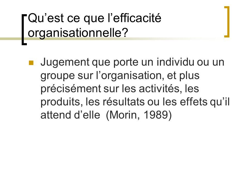 Quest ce que lefficacité organisationnelle? Jugement que porte un individu ou un groupe sur lorganisation, et plus précisément sur les activités, les