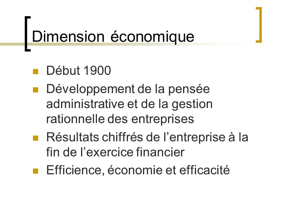 Dimension économique Début 1900 Développement de la pensée administrative et de la gestion rationnelle des entreprises Résultats chiffrés de lentrepri
