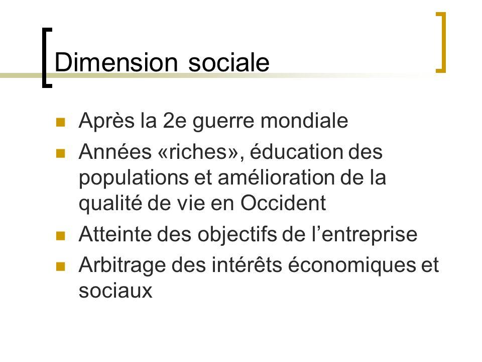 Dimension sociale Après la 2e guerre mondiale Années «riches», éducation des populations et amélioration de la qualité de vie en Occident Atteinte des