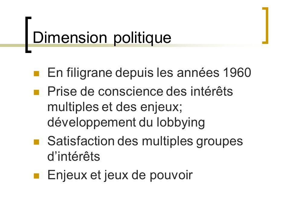 Dimension politique En filigrane depuis les années 1960 Prise de conscience des intérêts multiples et des enjeux; développement du lobbying Satisfacti