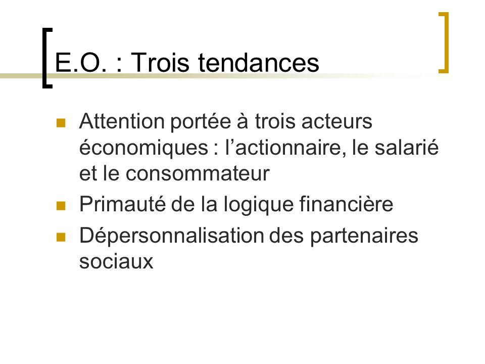 E.O. : Trois tendances Attention portée à trois acteurs économiques : lactionnaire, le salarié et le consommateur Primauté de la logique financière Dé