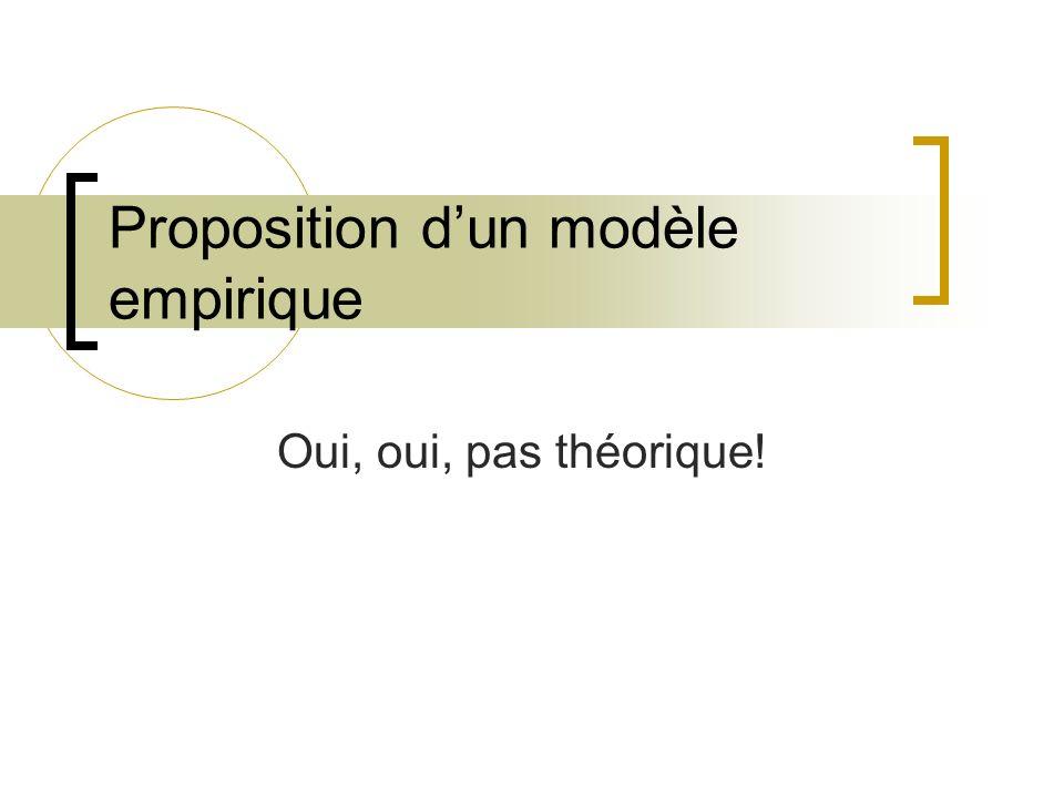 Proposition dun modèle empirique Oui, oui, pas théorique!