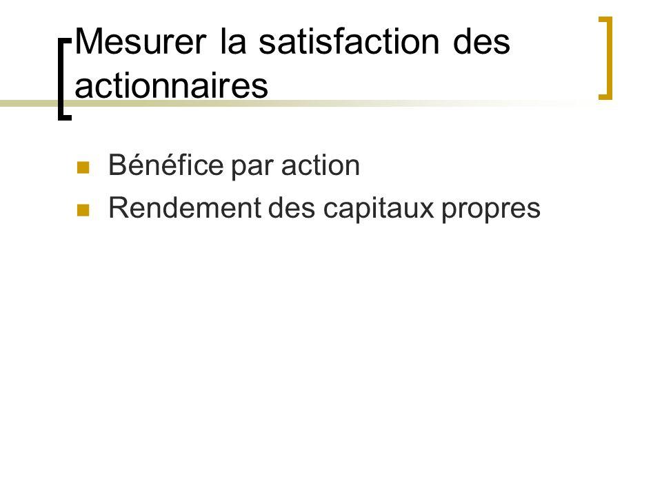 Mesurer la satisfaction des actionnaires Bénéfice par action Rendement des capitaux propres