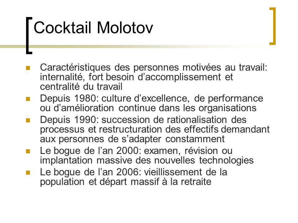 Cocktail Molotov Caractéristiques des personnes motivées au travail: internalité, fort besoin daccomplissement et centralité du travail Depuis 1980: c