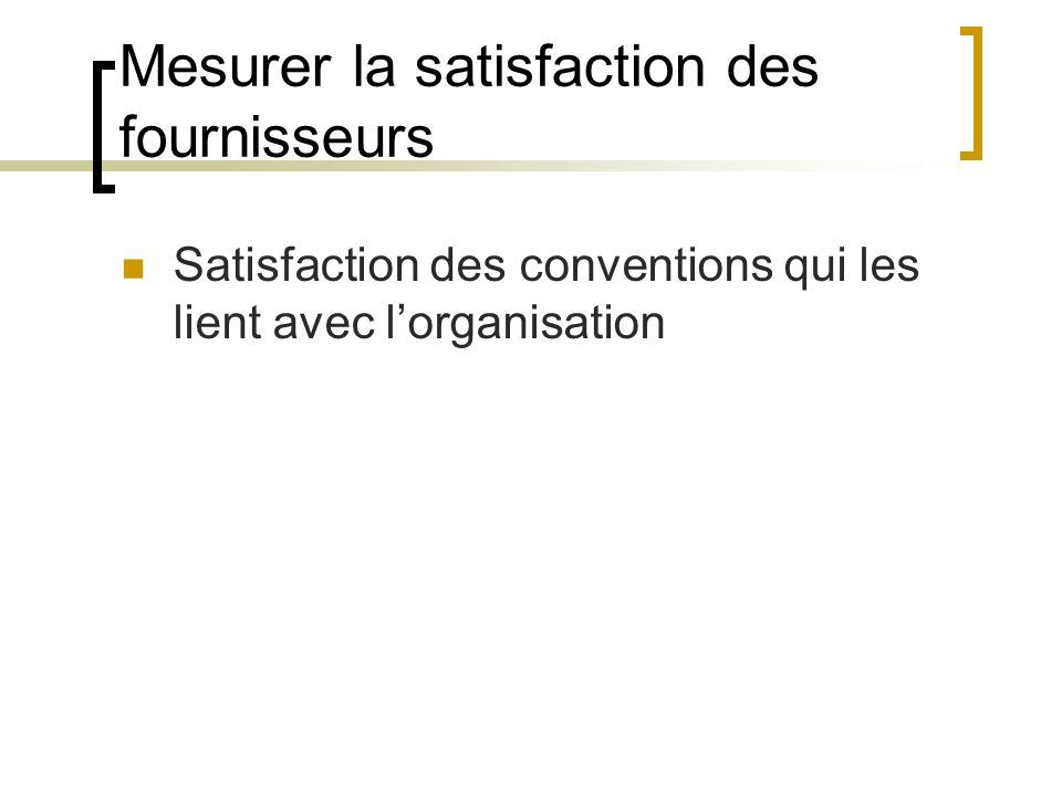Mesurer la satisfaction des fournisseurs Satisfaction des conventions qui les lient avec lorganisation