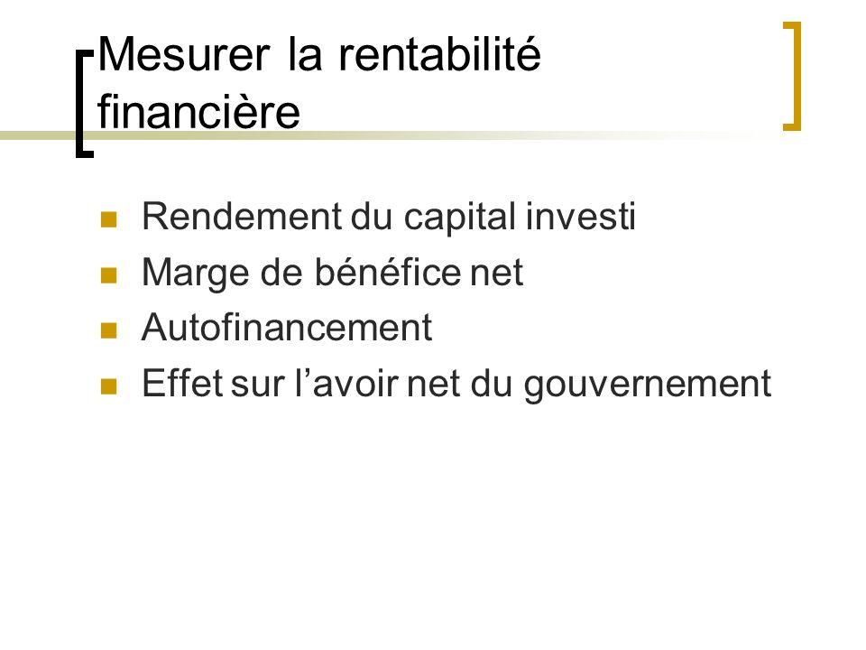 Mesurer la rentabilité financière Rendement du capital investi Marge de bénéfice net Autofinancement Effet sur lavoir net du gouvernement