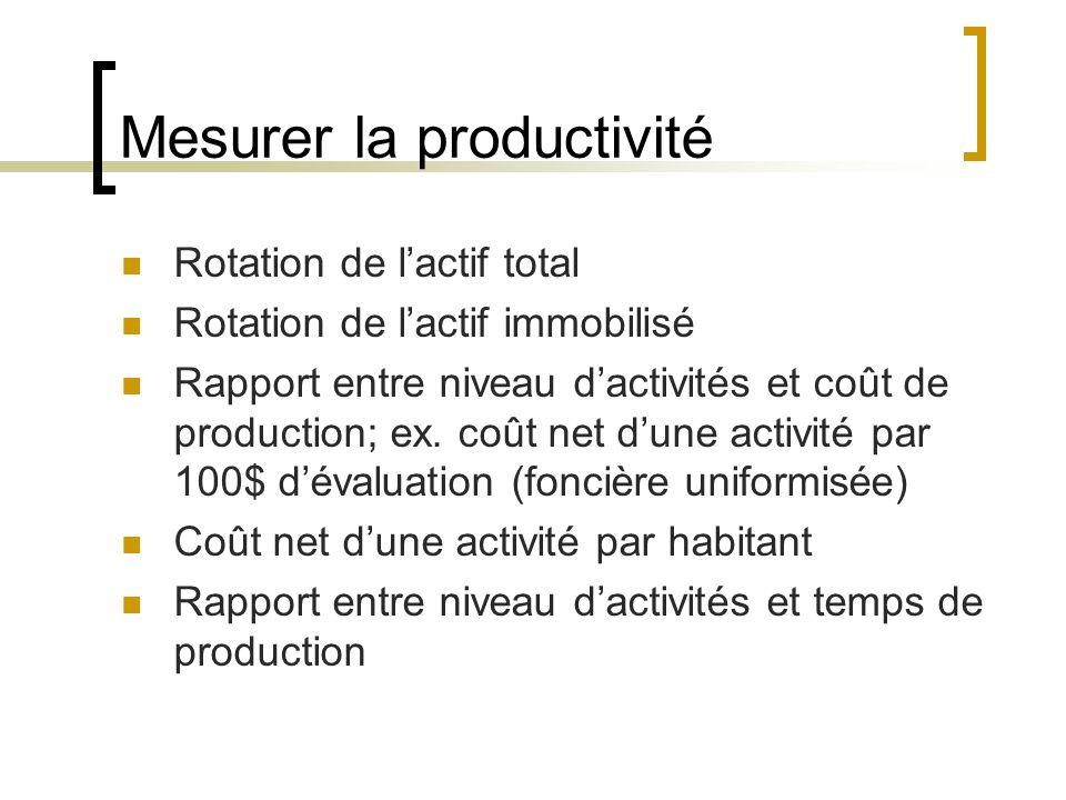 Mesurer la productivité Rotation de lactif total Rotation de lactif immobilisé Rapport entre niveau dactivités et coût de production; ex. coût net dun