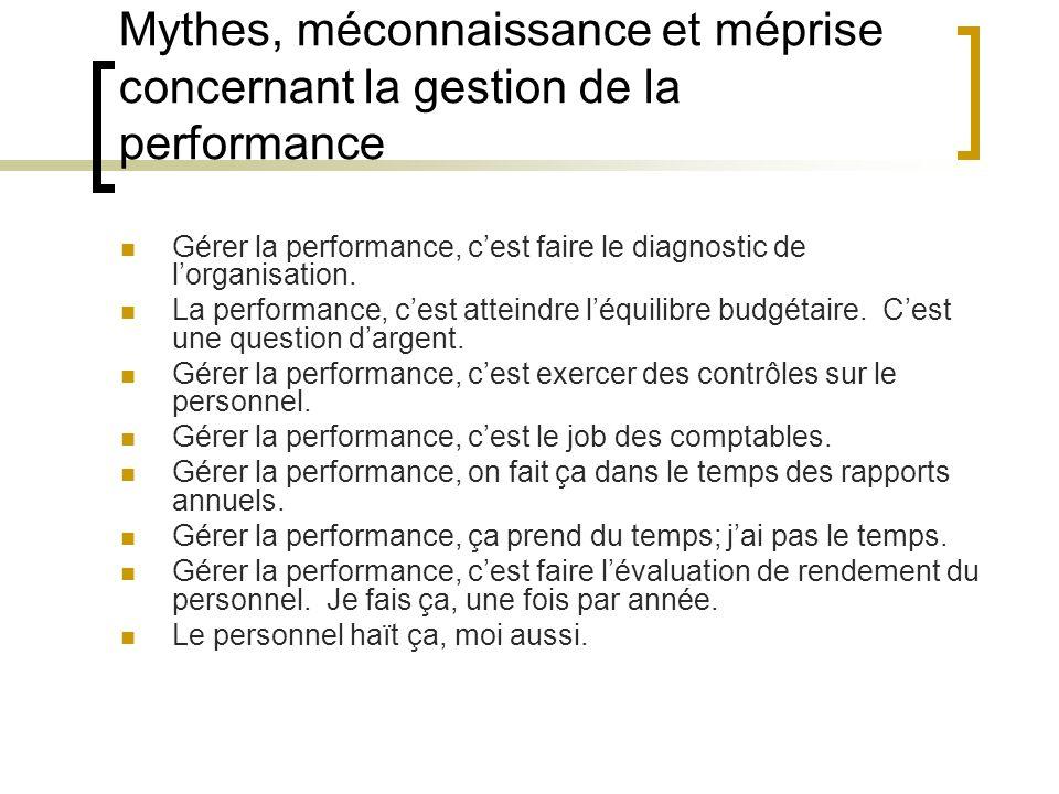 Mythes, méconnaissance et méprise concernant la gestion de la performance Gérer la performance, cest faire le diagnostic de lorganisation. La performa