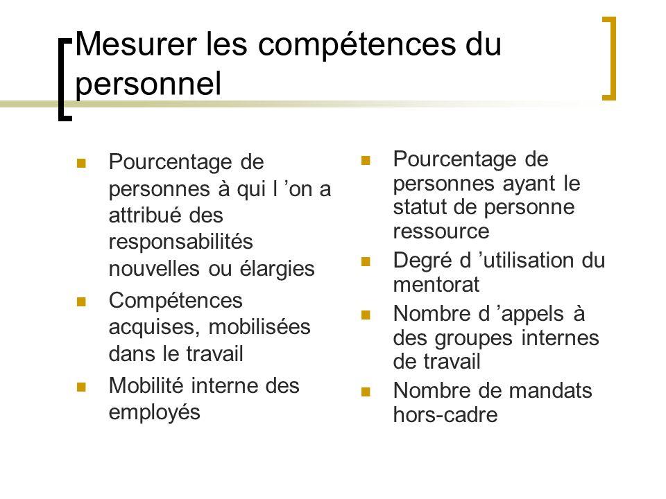 Mesurer les compétences du personnel Pourcentage de personnes à qui l on a attribué des responsabilités nouvelles ou élargies Compétences acquises, mo