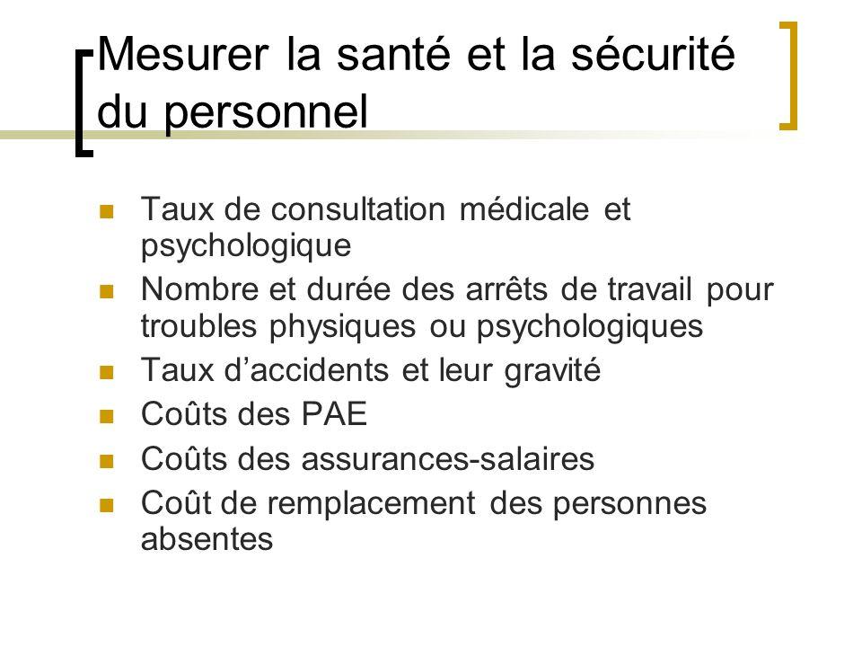 Mesurer la santé et la sécurité du personnel Taux de consultation médicale et psychologique Nombre et durée des arrêts de travail pour troubles physiq