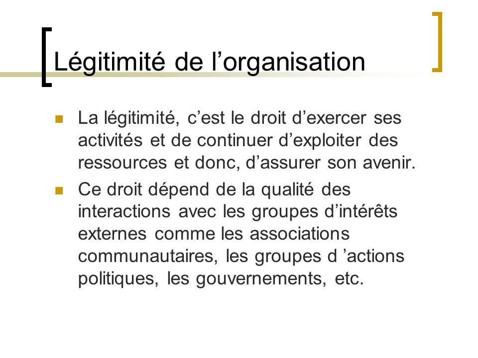 Légitimité de lorganisation La légitimité, cest le droit dexercer ses activités et de continuer dexploiter des ressources et donc, dassurer son avenir