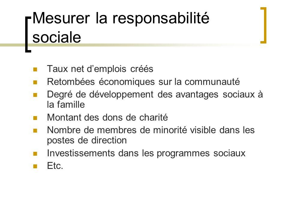 Mesurer la responsabilité sociale Taux net demplois créés Retombées économiques sur la communauté Degré de développement des avantages sociaux à la fa