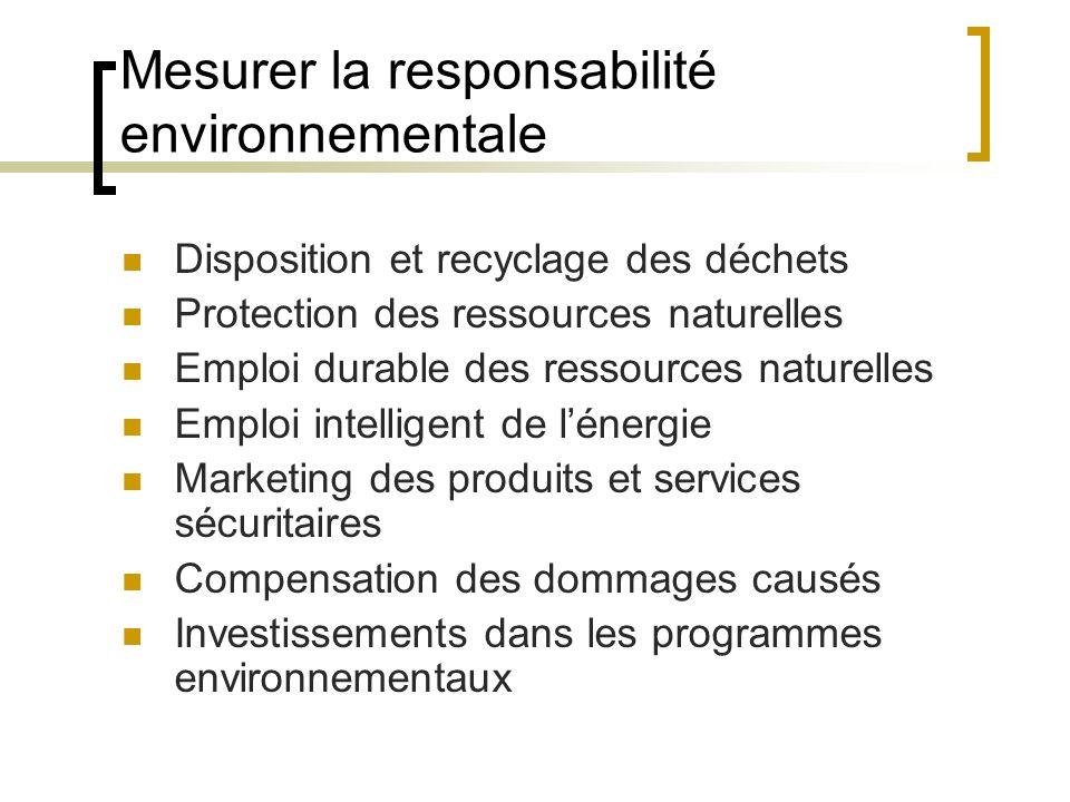 Mesurer la responsabilité environnementale Disposition et recyclage des déchets Protection des ressources naturelles Emploi durable des ressources nat