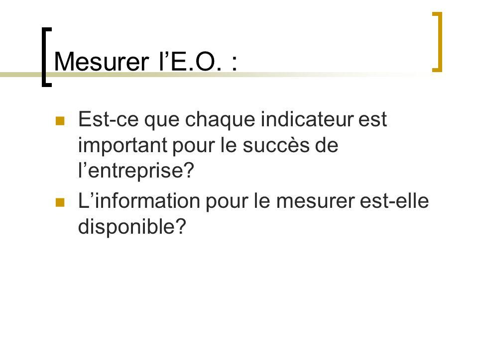 Mesurer lE.O. : Est-ce que chaque indicateur est important pour le succès de lentreprise? Linformation pour le mesurer est-elle disponible?