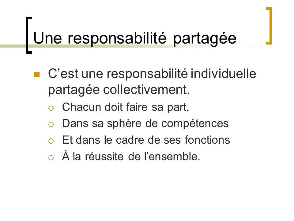 Une responsabilité partagée Cest une responsabilité individuelle partagée collectivement. Chacun doit faire sa part, Dans sa sphère de compétences Et