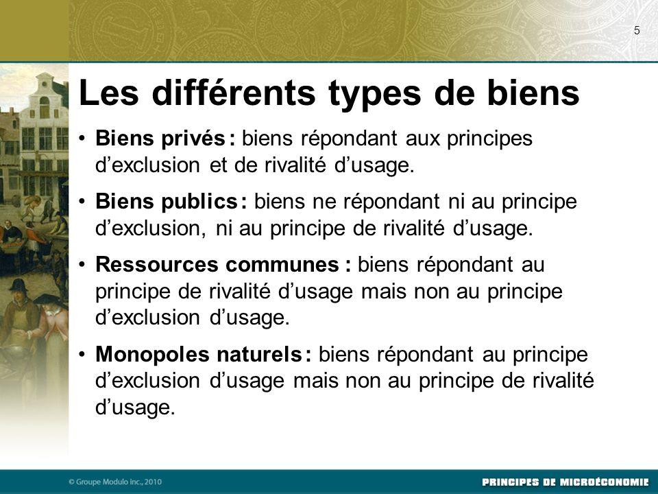 6 Figure 11.1 : Les quatre types de biens
