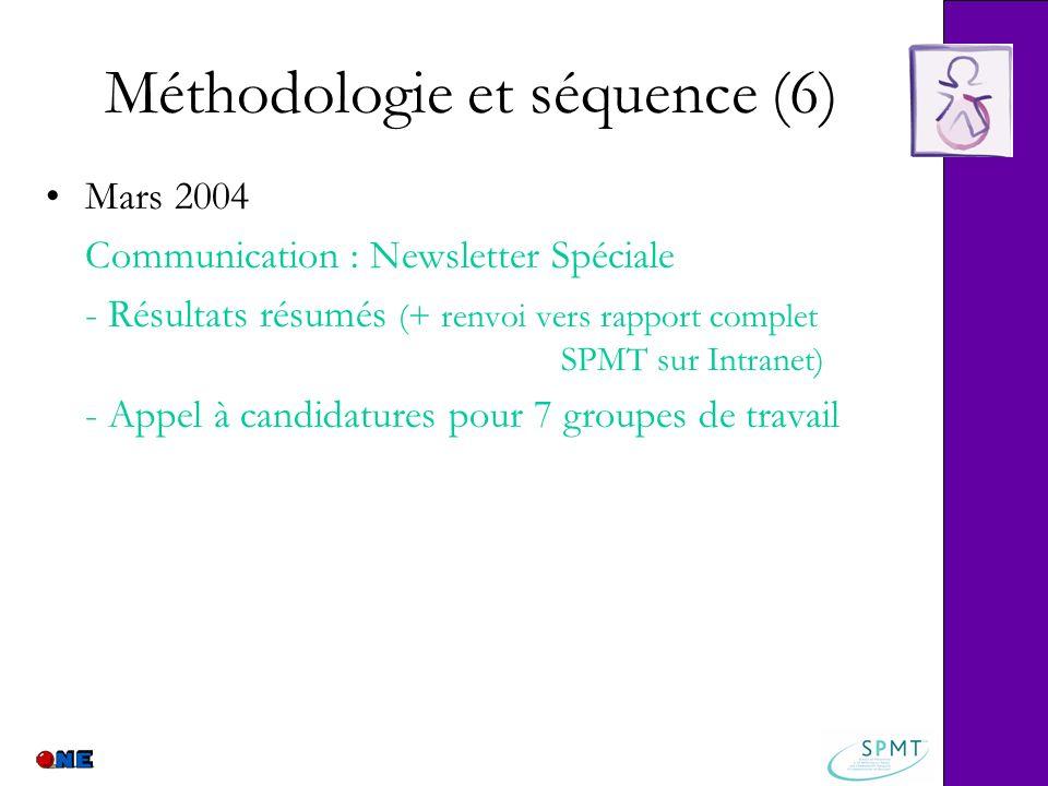 Méthodologie et séquence (6) Mars 2004 Communication : Newsletter Spéciale - Résultats résumés (+ renvoi vers rapport complet SPMT sur Intranet) - App