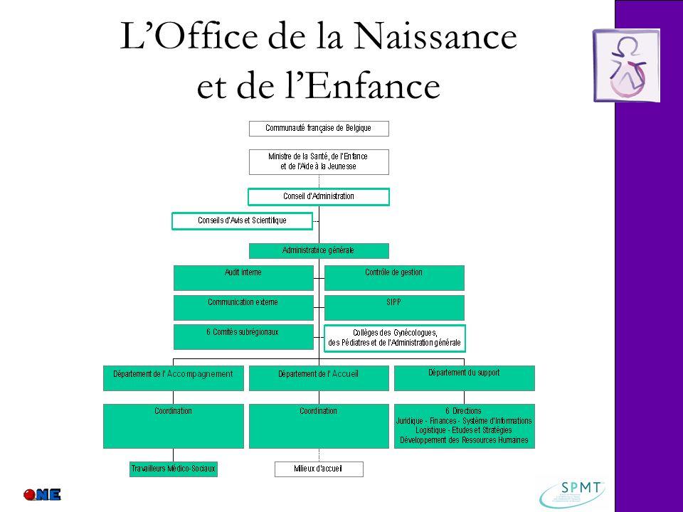 LOffice de la Naissance et de lEnfance