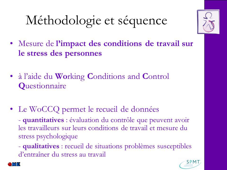 Méthodologie et séquence Mesure de limpact des conditions de travail sur le stress des personnes à laide du Working Conditions and Control Questionnai