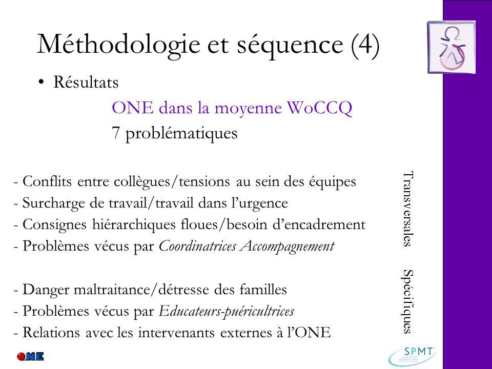 Méthodologie et séquence (4) Résultats ONE dans la moyenne WoCCQ 7 problématiques - Conflits entre collègues/tensions au sein des équipes - Surcharge