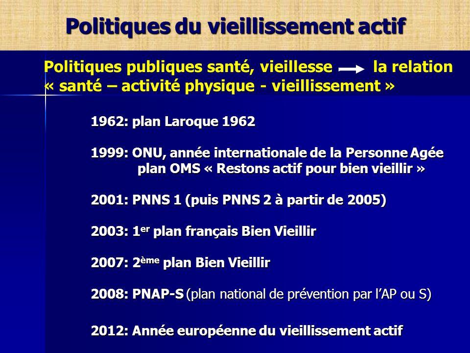 Politiques du vieillissement actif Politiques publiques santé, vieillesse la relation « santé – activité physique - vieillissement » 1962: plan Laroqu