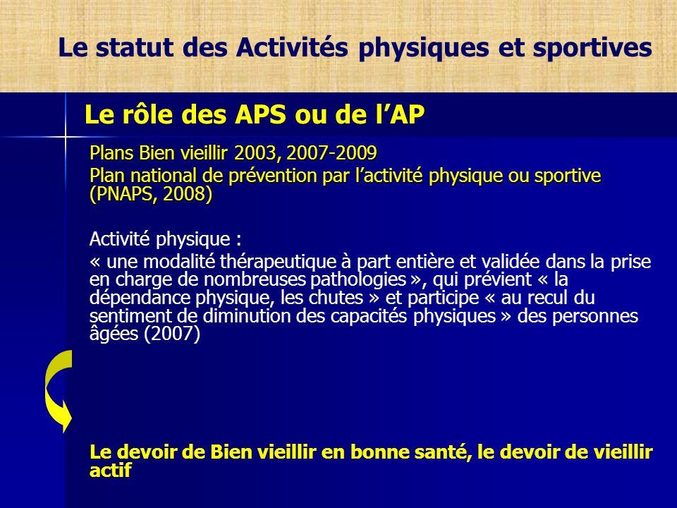 Plans Bien vieillir 2003, 2007-2009 Plan national de prévention par lactivité physique ou sportive (PNAPS, 2008) Activité physique : « une modalité th