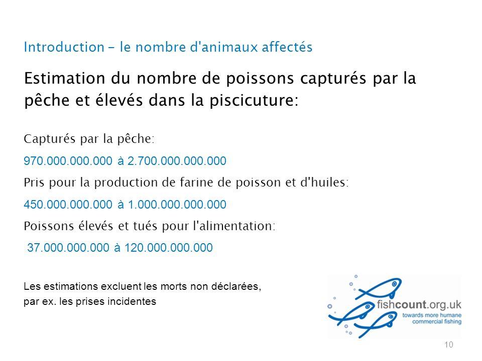 Introduction - le nombre d animaux affectés Estimation du nombre de poissons capturés par la pêche et élevés dans la piscicuture: Capturés par la pêche: 970.000.000.000 à 2.700.000.000.000 Pris pour la production de farine de poisson et d huiles: 450.000.000.000 à 1.000.000.000.000 Poissons élevés et tués pour l alimentation: 37.000.000.000 à 120.000.000.000 Les estimations excluent les morts non déclarées, par ex.