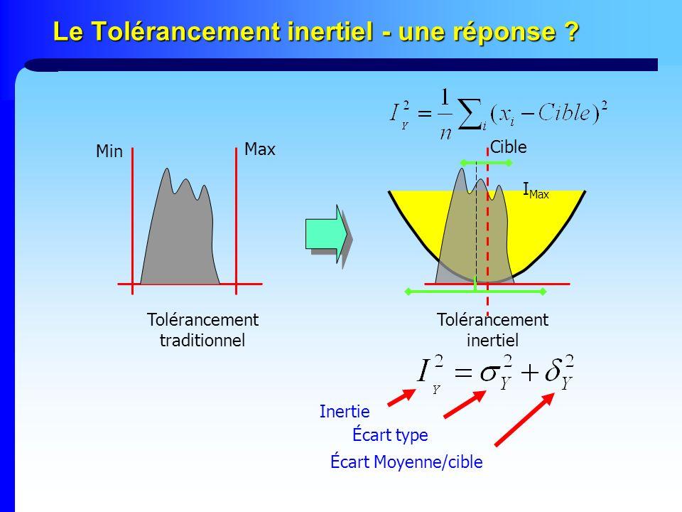 Le Tolérancement inertiel - une réponse ? Max Min Tolérancement traditionnel Cible Tolérancement inertiel Inertie Écart type Écart Moyenne/cible I Max