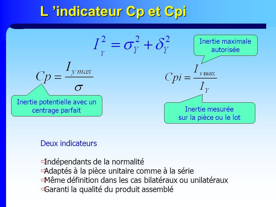 L indicateur Cp et Cpi Deux indicateurs Indépendants de la normalité Adaptés à la pièce unitaire comme à la série Même définition dans les cas bilatér
