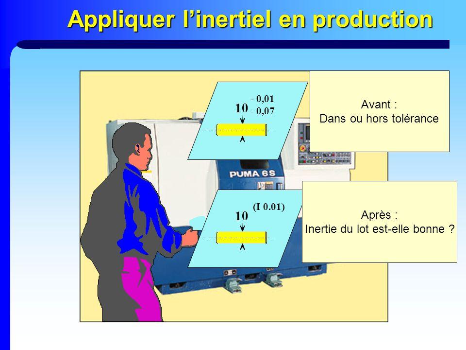 Appliquer linertiel en production 10 - 0,01 - 0,07 Avant : Dans ou hors tolérance 10 (I 0.01) Après : Inertie du lot est-elle bonne ?