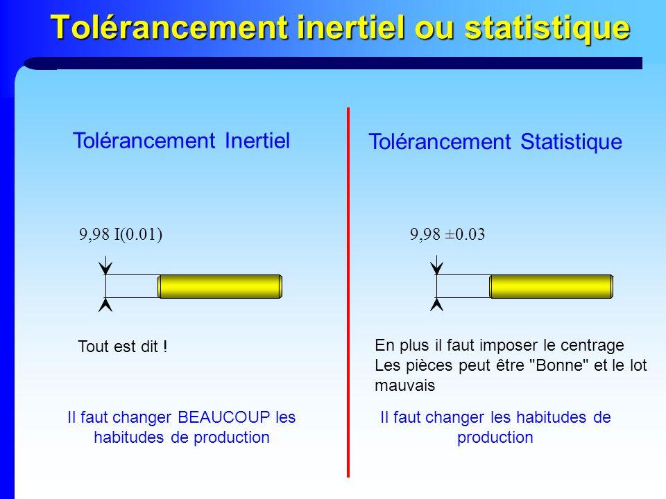Tolérancement inertiel ou statistique 9,98 I(0.01) 9,98 ±0.03 Tout est dit ! Il faut changer BEAUCOUP les habitudes de production En plus il faut impo