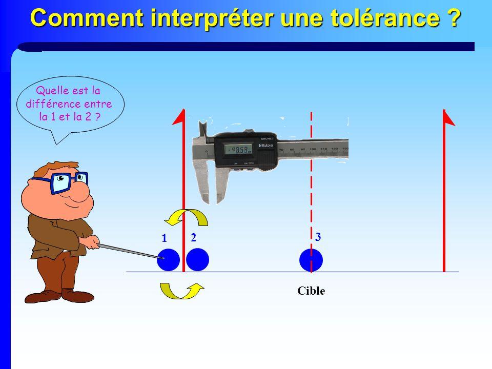 Comment interpréter une tolérance ? Cible 2 1 3 Quelle est la différence entre la 1 et la 2 ?