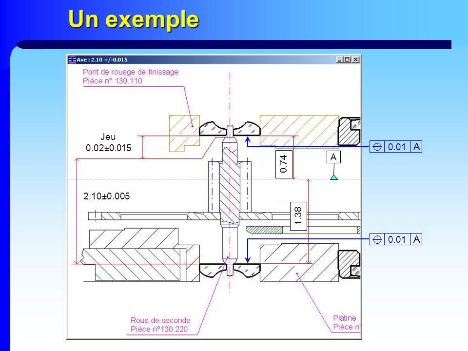 Les variations dues à léchantillonnage Cible + inertie Maximale Prélèvement 1 Prélèvement 2 Prélèvement 3 Risque client : trouver une inertie meilleure Risque fournisseur : trouver une inertie moins bonne