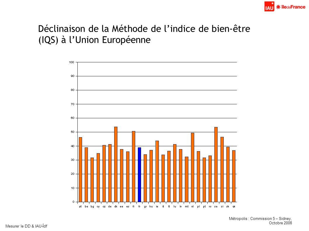 Métropolis : Commission 5 – Sidney, Octobre 2008 Mesurer le DD & IAU-Îdf Déclinaison de la Méthode de lindice de bien-être (IQS) à lUnion Européenne