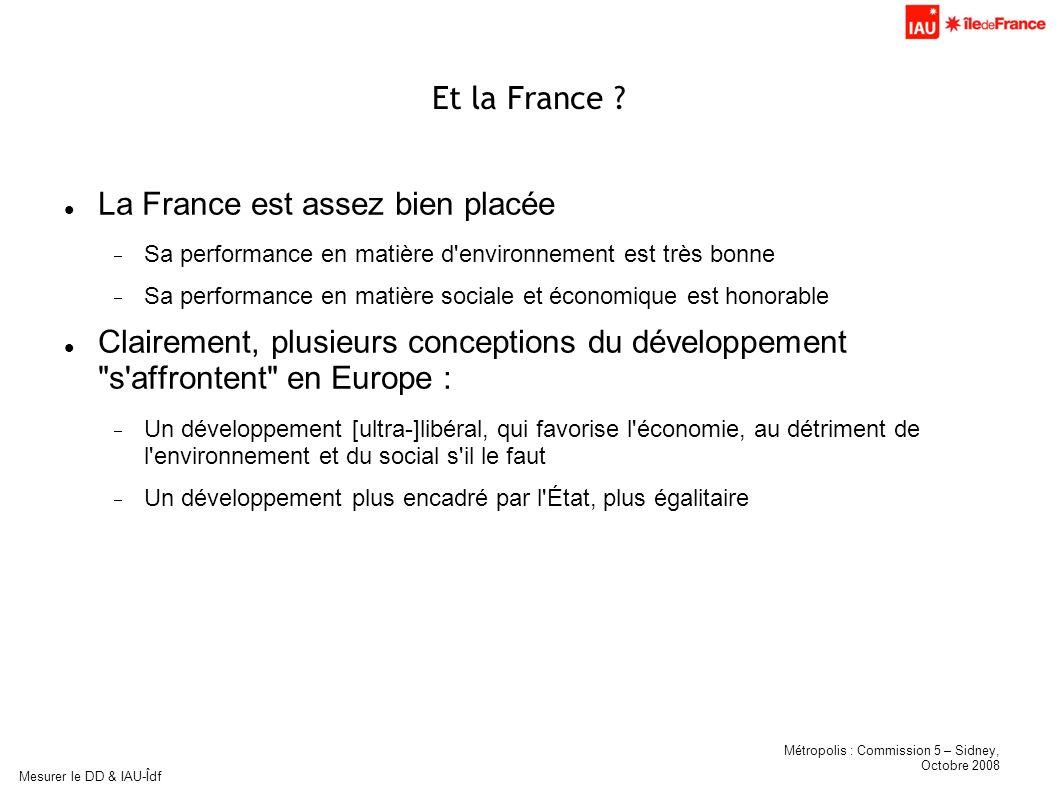 Métropolis : Commission 5 – Sidney, Octobre 2008 Mesurer le DD & IAU-Îdf Et la France ? La France est assez bien placée Sa performance en matière d'en