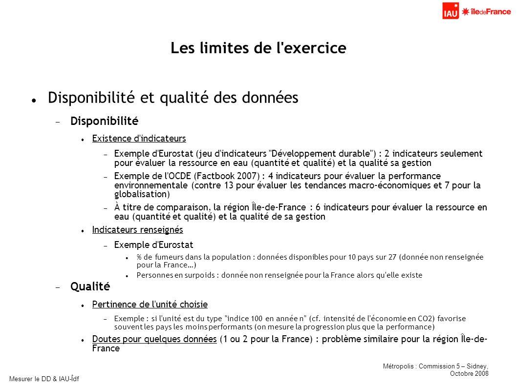 Métropolis : Commission 5 – Sidney, Octobre 2008 Mesurer le DD & IAU-Îdf Les limites de l'exercice Disponibilité et qualité des données Disponibilité