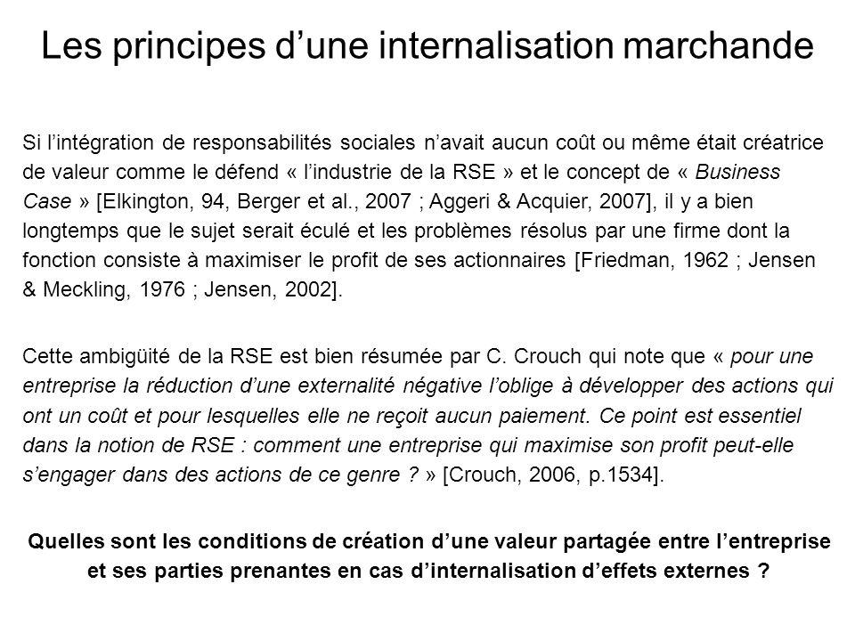 Les principes dune internalisation marchande Si lintégration de responsabilités sociales navait aucun coût ou même était créatrice de valeur comme le défend « lindustrie de la RSE » et le concept de « Business Case » [Elkington, 94, Berger et al., 2007 ; Aggeri & Acquier, 2007], il y a bien longtemps que le sujet serait éculé et les problèmes résolus par une firme dont la fonction consiste à maximiser le profit de ses actionnaires [Friedman, 1962 ; Jensen & Meckling, 1976 ; Jensen, 2002].