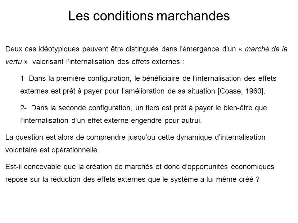 Les conditions marchandes Deux cas idéotypiques peuvent être distingués dans lémergence dun « marché de la vertu » valorisant linternalisation des eff