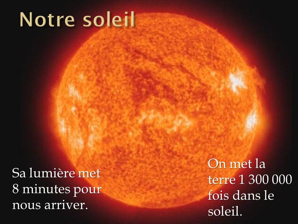 Sa lumière met 8 minutes pour nous arriver. On met la terre 1 300 000 fois dans le soleil.