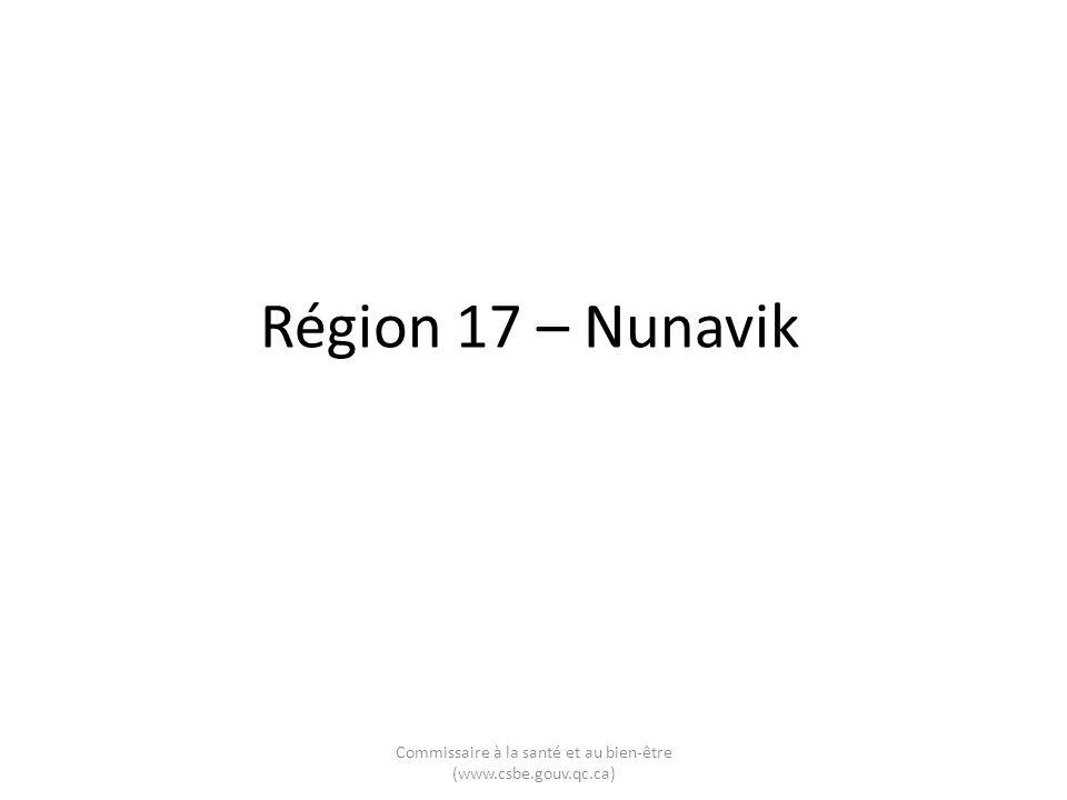 Région 17 – Nunavik Commissaire à la santé et au bien-être (www.csbe.gouv.qc.ca)